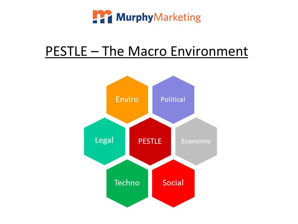 Pestle Analysis  What Is It And How Can It Help