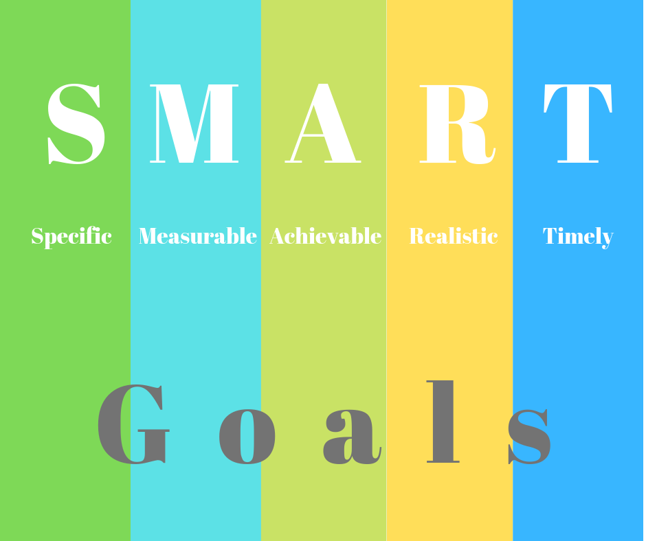 SMART goals are the only way to go